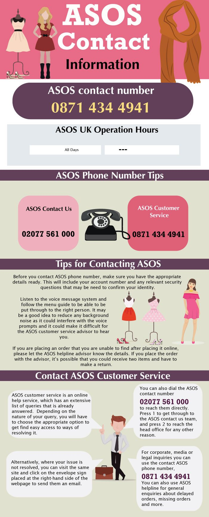 ASOS Phone Number