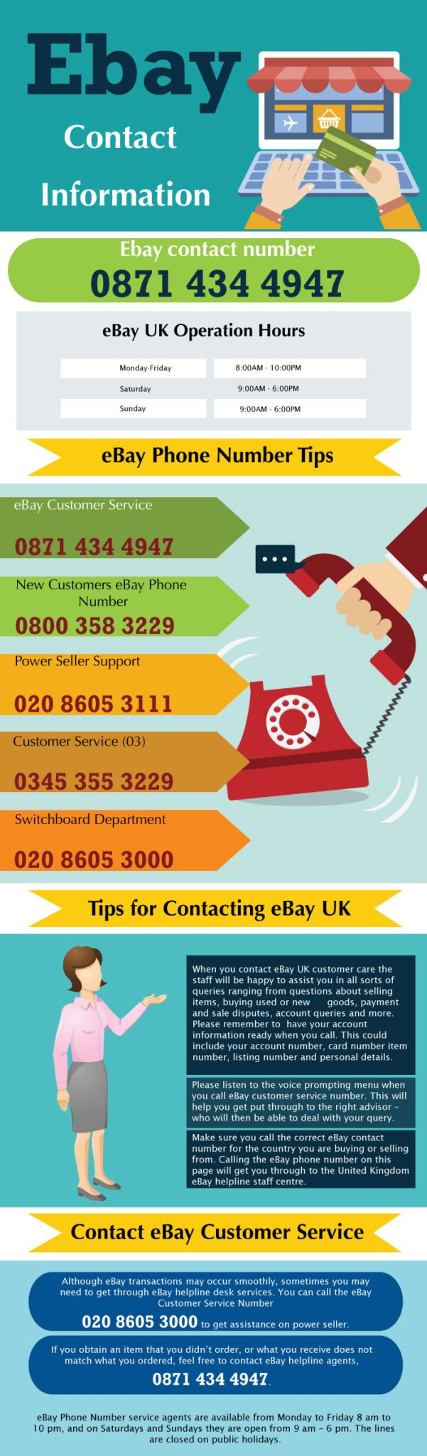 eBay UK Contact Number