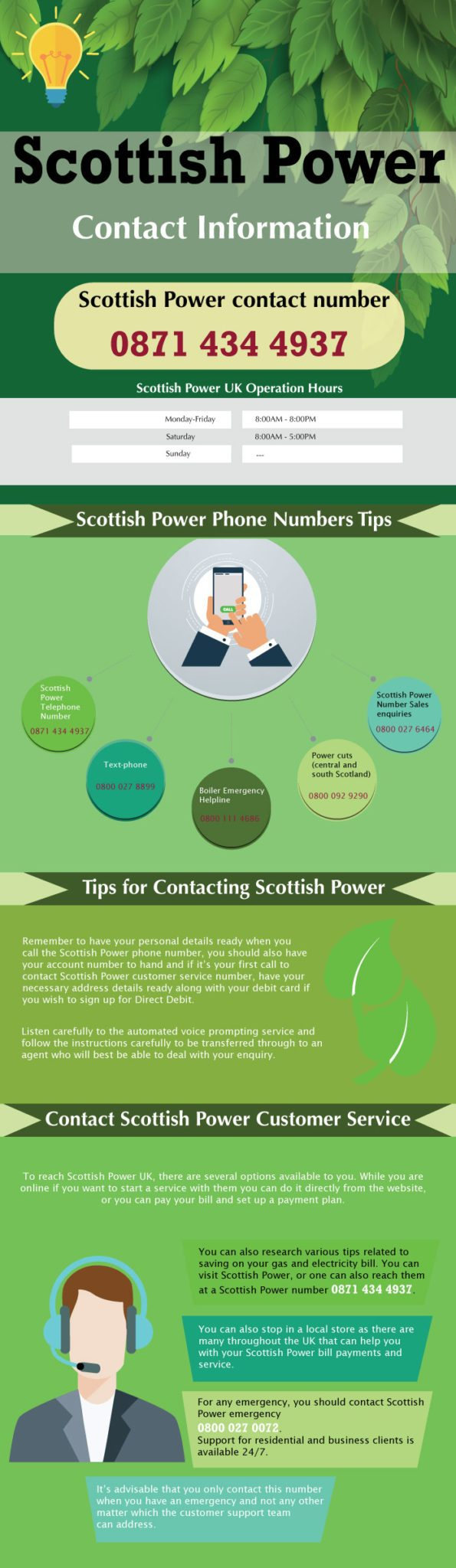 Scottish Power Phone Number