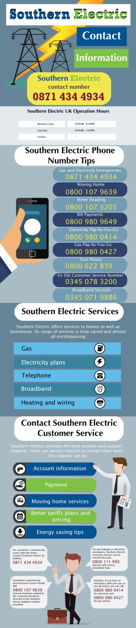 Southern Electric Contact Number