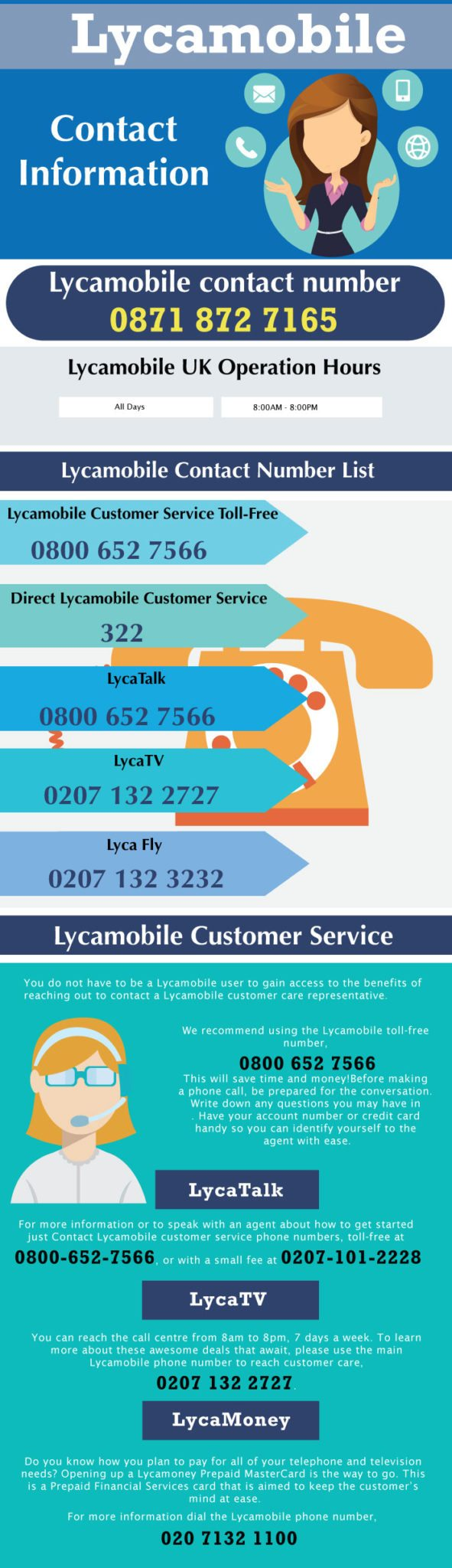 Lycamobile Customer Service Contact Number