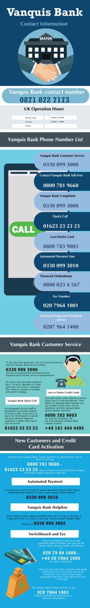 Vanquis Bank Customer Service Contact Number