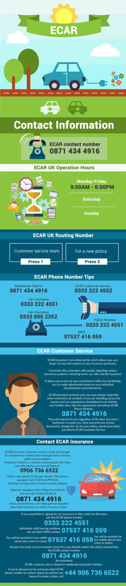 ECAR Insurance Customer Service Contact Number