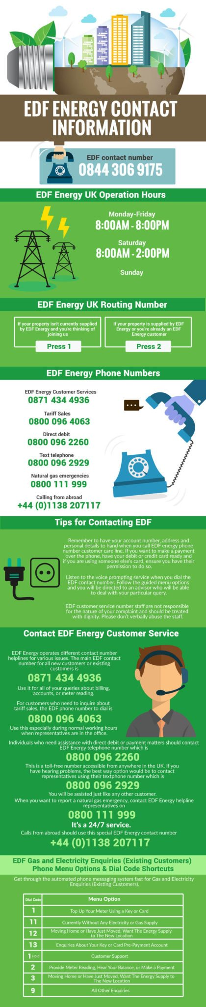 EDF Customer Service Number