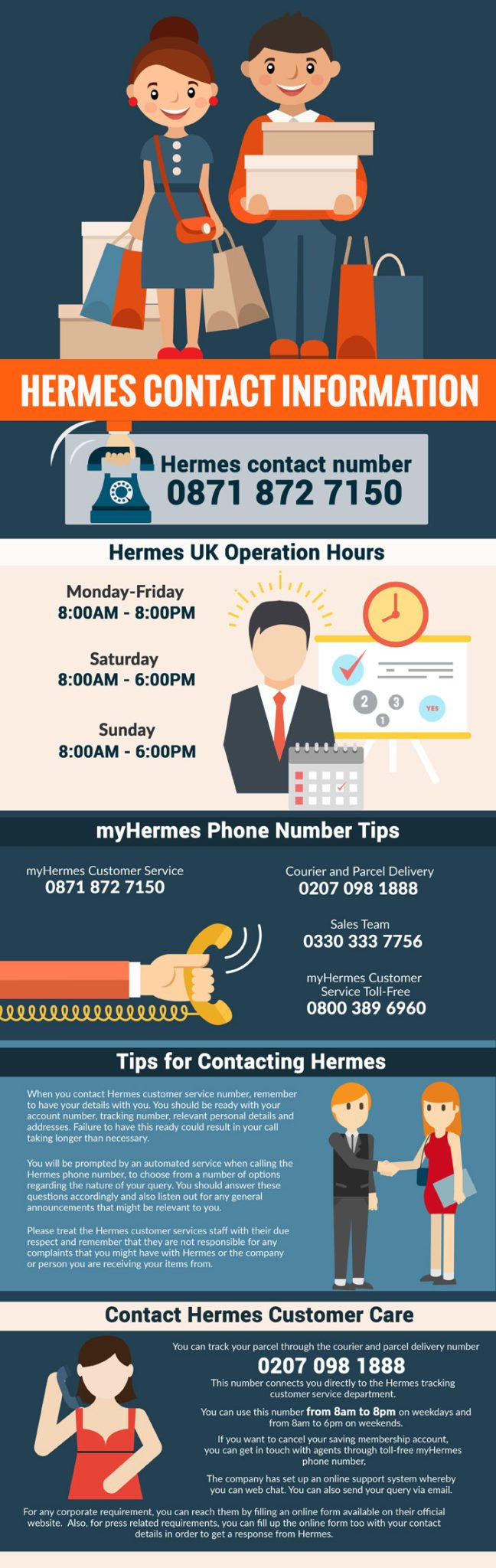 Hermes Delivery Contact Number