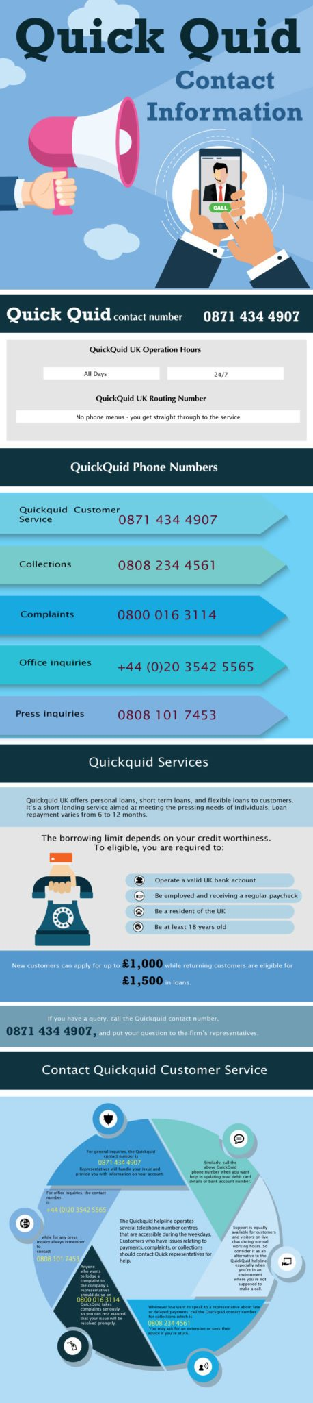 Quick Quid Customer Service Contact Number