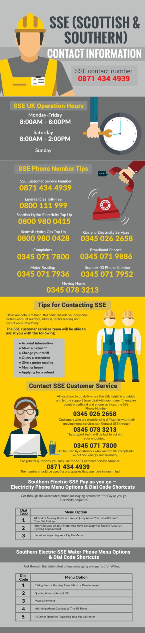 SSE (Scottish & Southern) Helpline