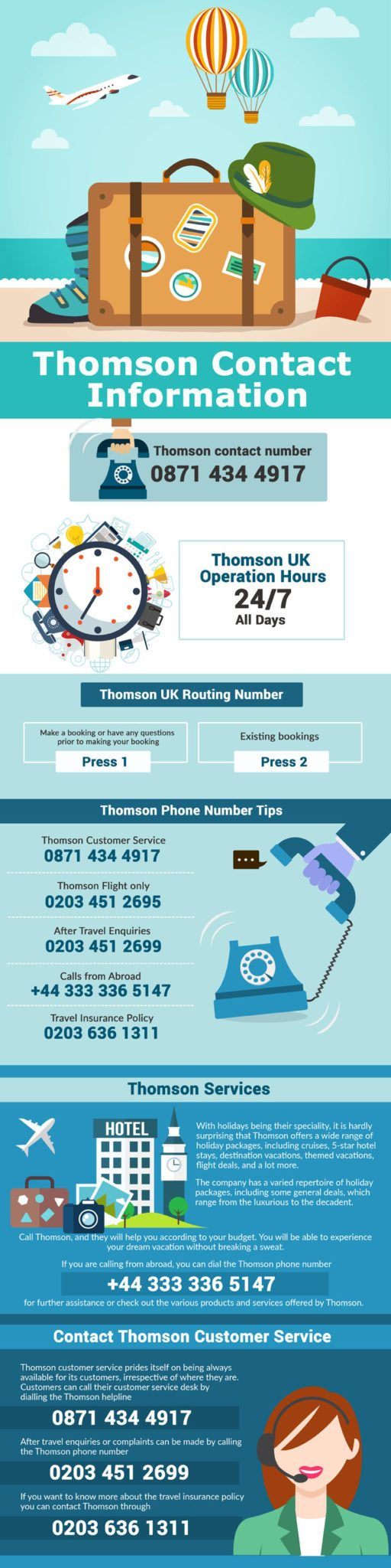 Thomson Helpline