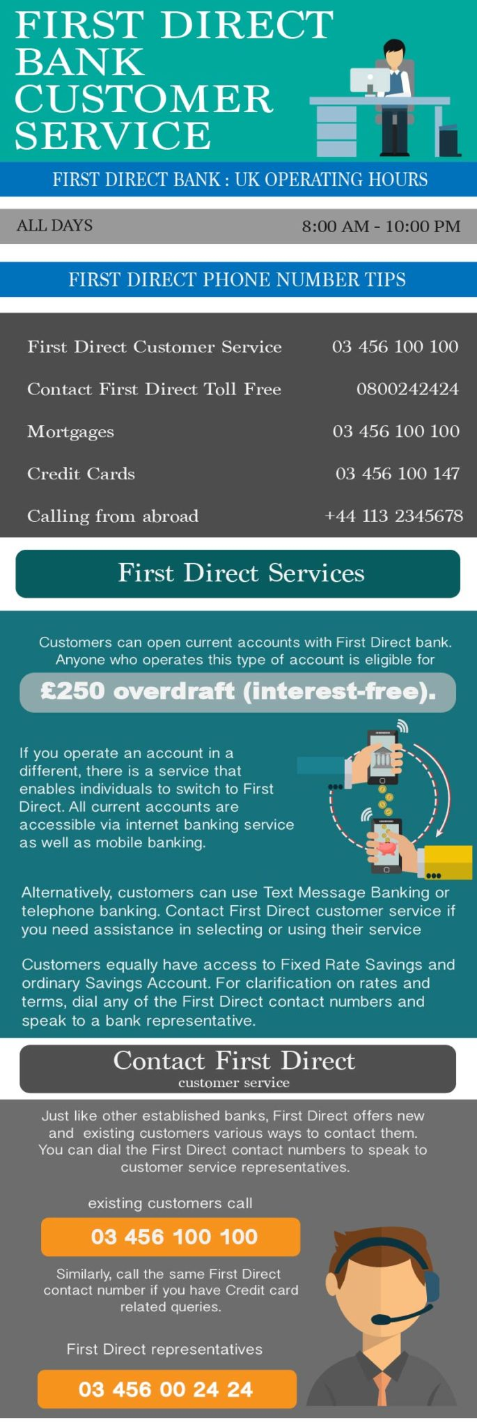 FirstDirect Customer Service Contact Number