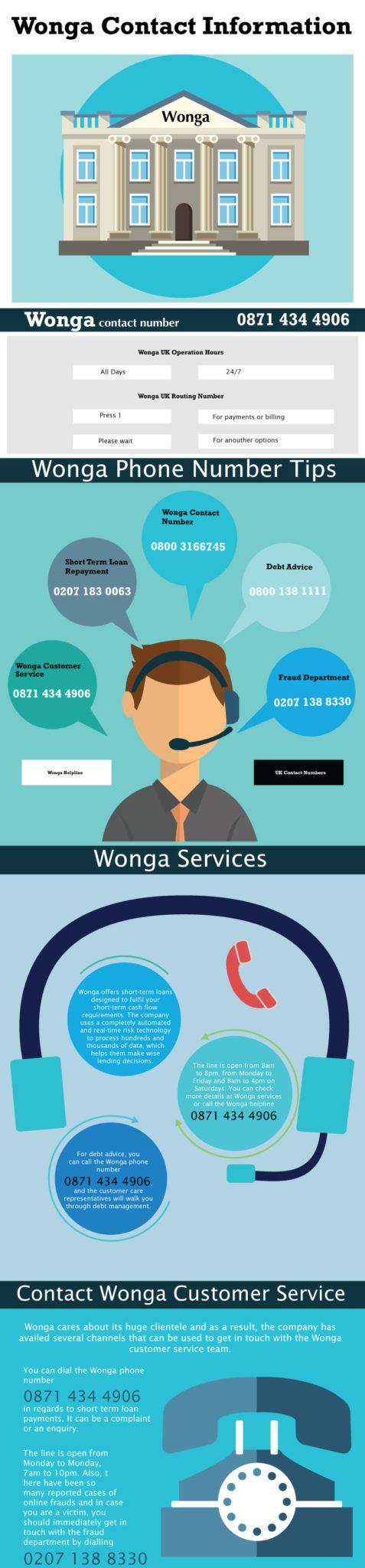 Wonga Helpline
