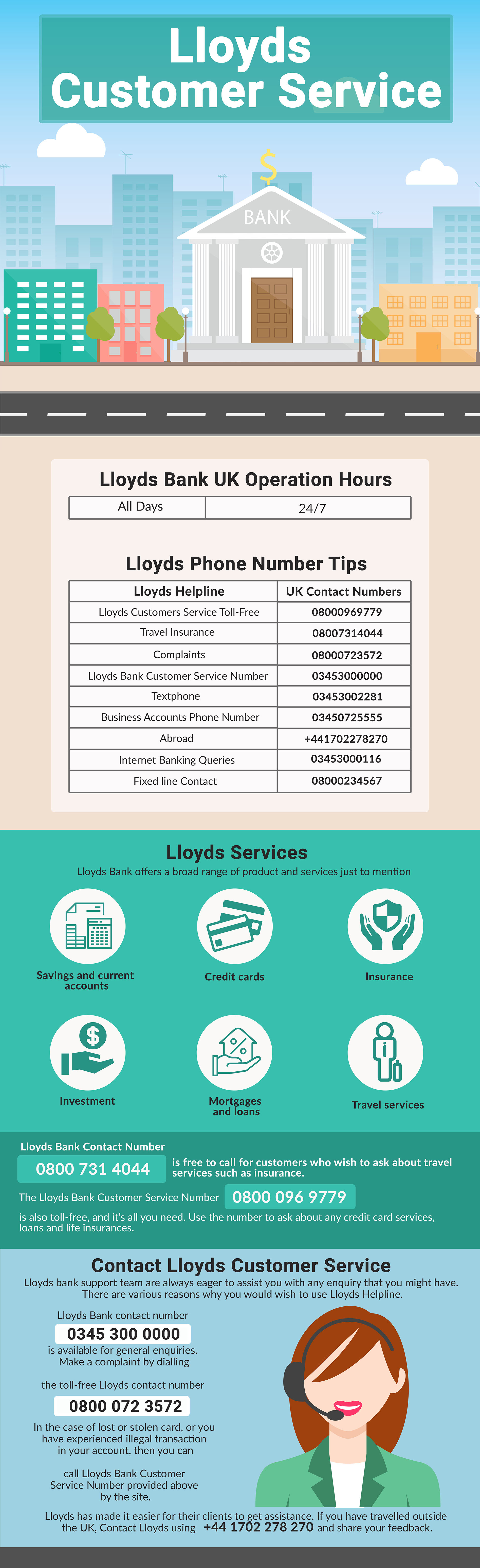Lloyds Customer Service Contact Phone Number
