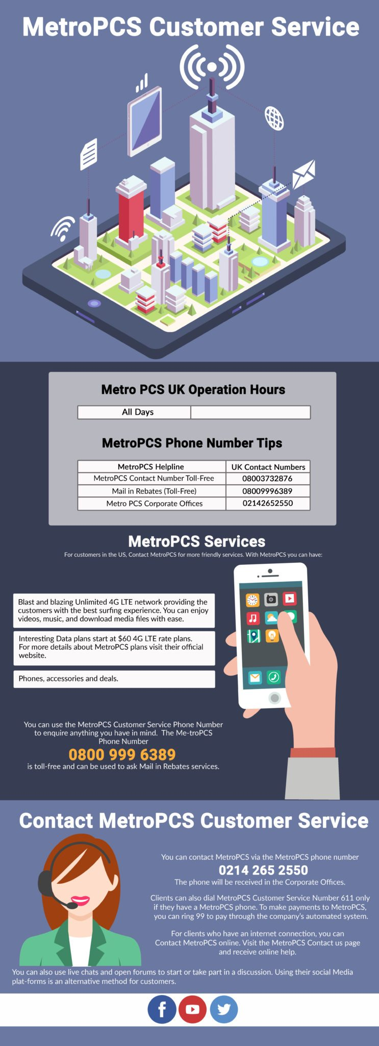 MetroPCS Customer Service Contact Number
