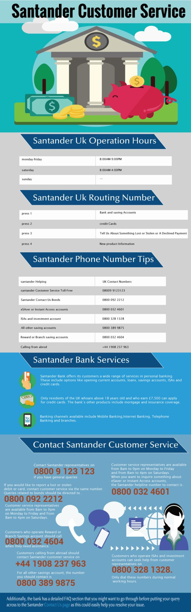 Santander Telephone Number