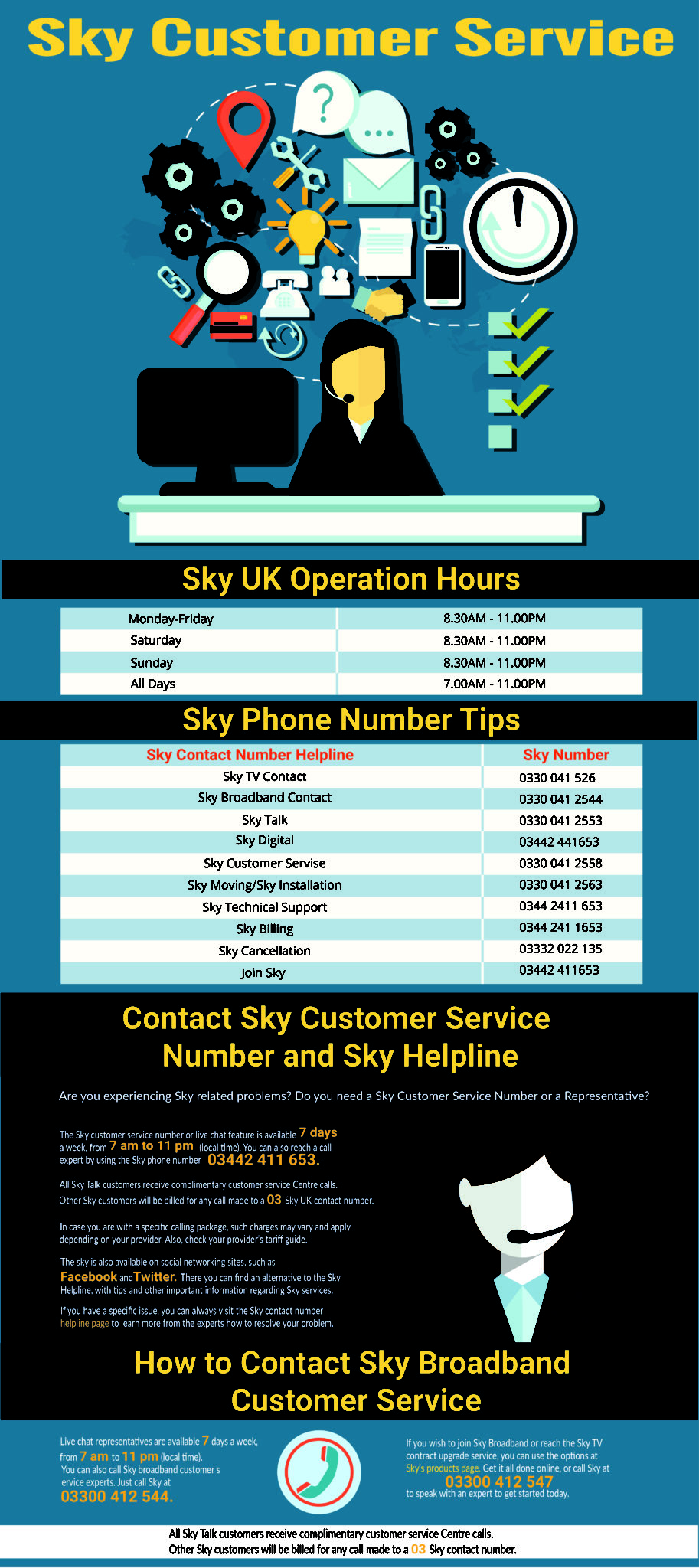 Sky Complaints Telephone Number