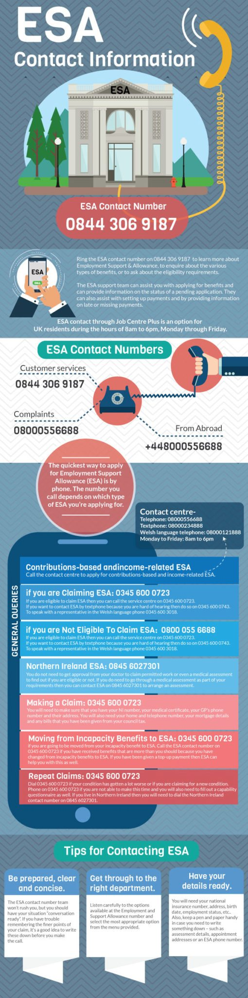 ESA Tax Credit Helpline
