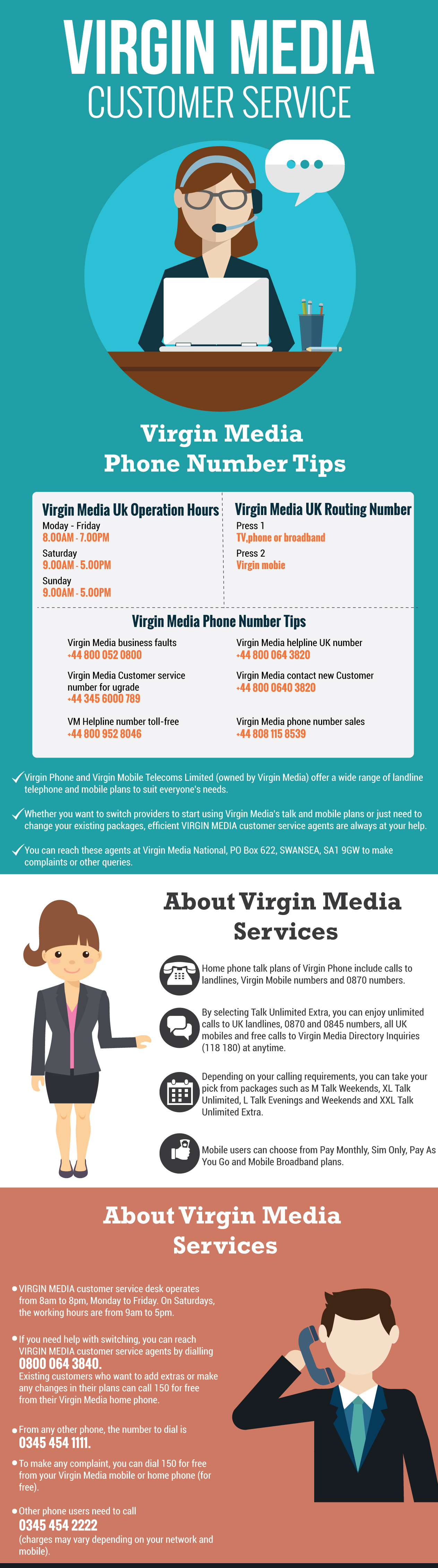 Virgin Media Helpline