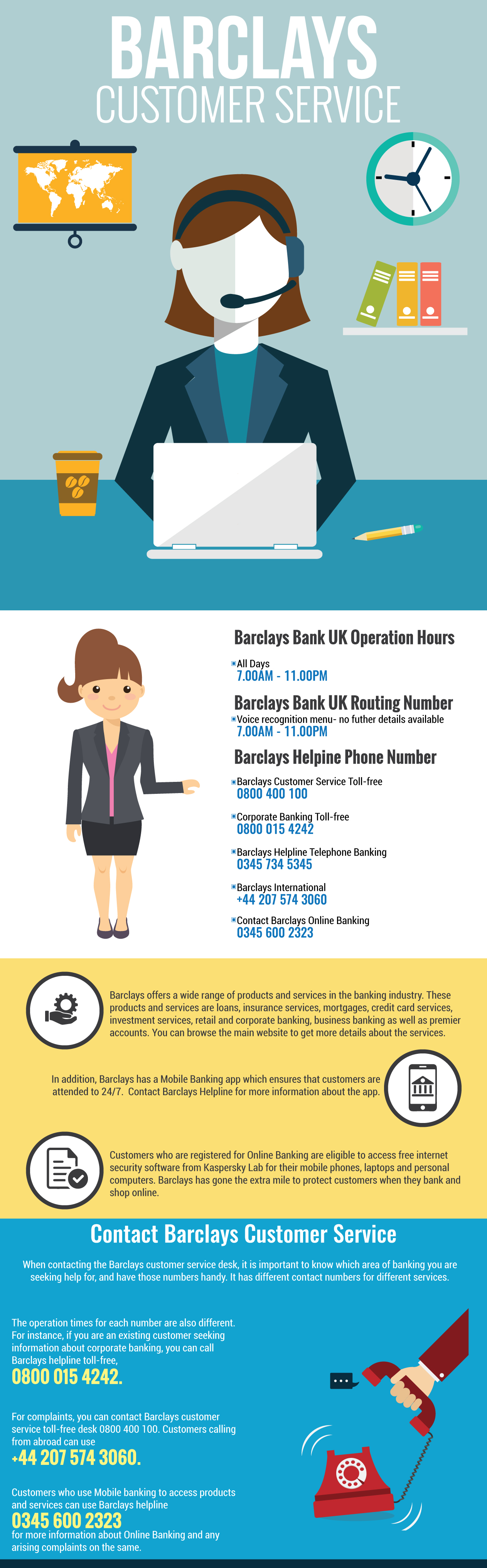 Barclays Customer Service? It's Easy If You Do It Smart! Call Now