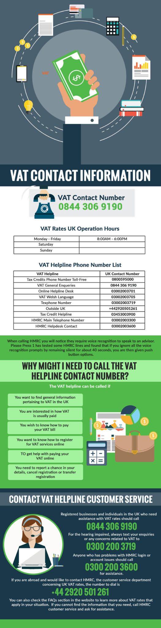 VAT Helpline