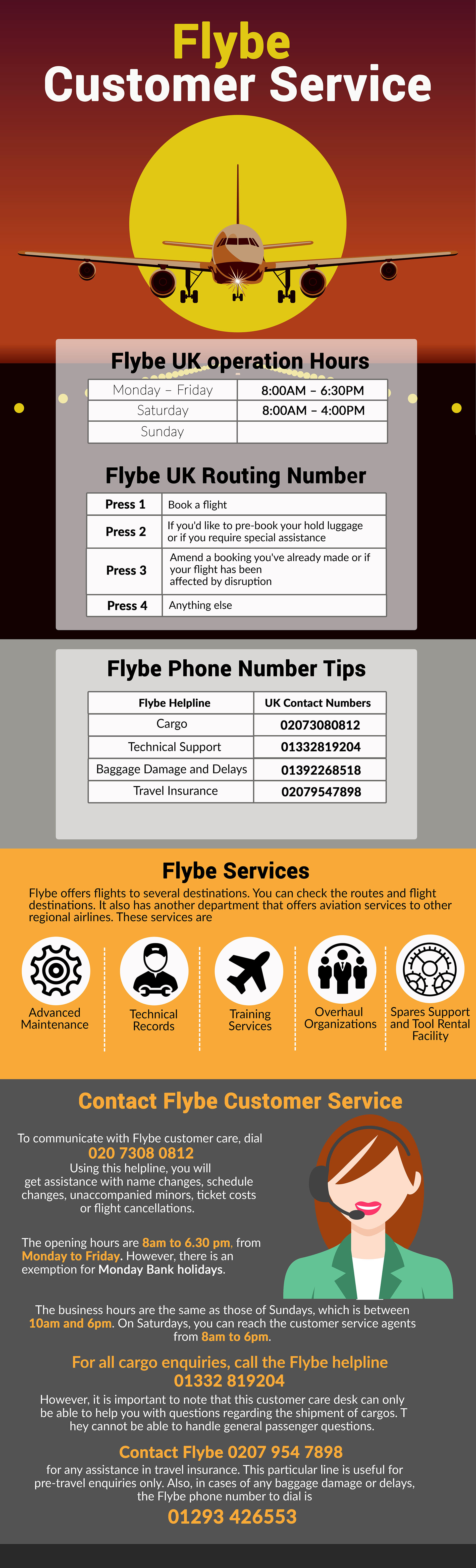 Flybe Customer Service contact phone number