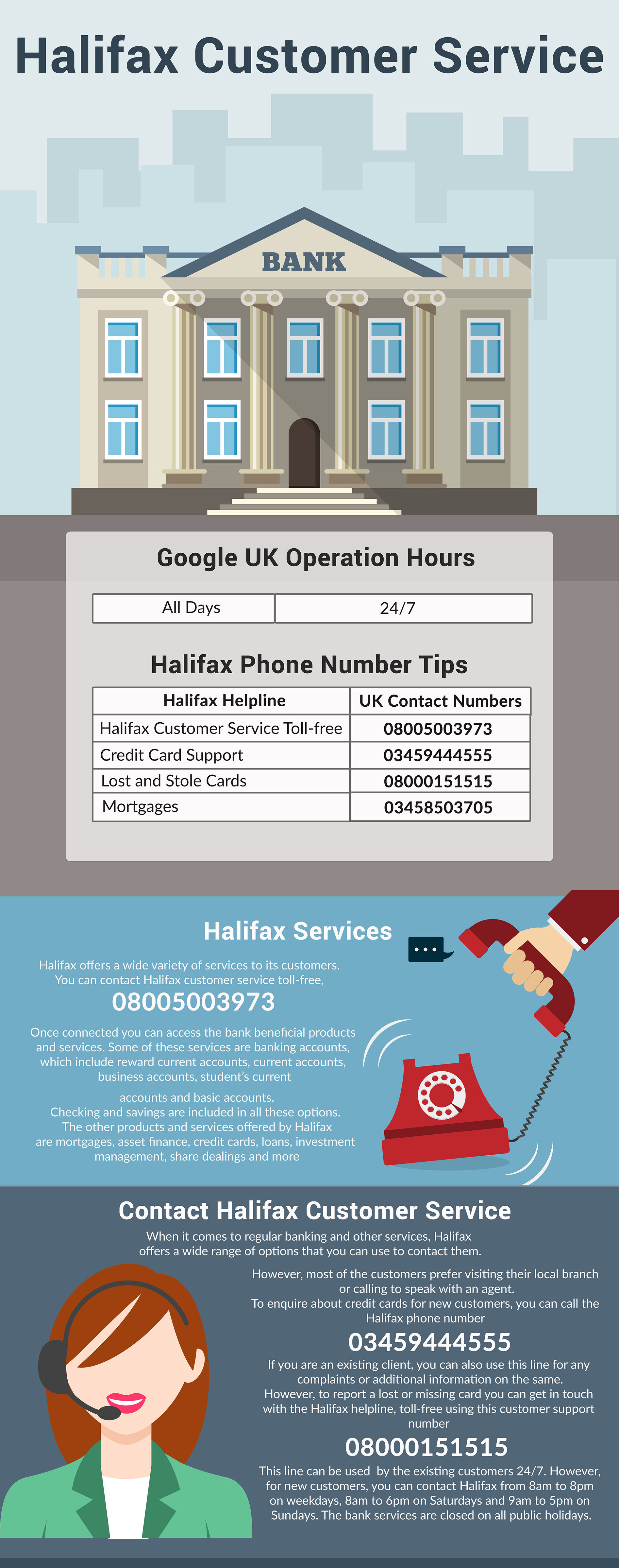 Halifax Customer Service Contact Number