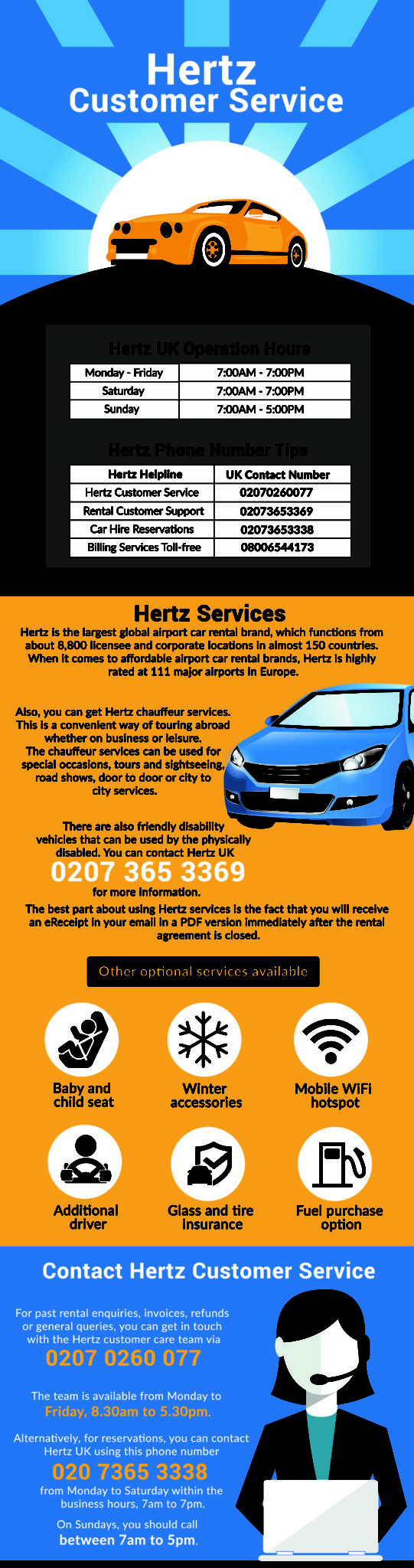 Hertz Customer Service Contact Number