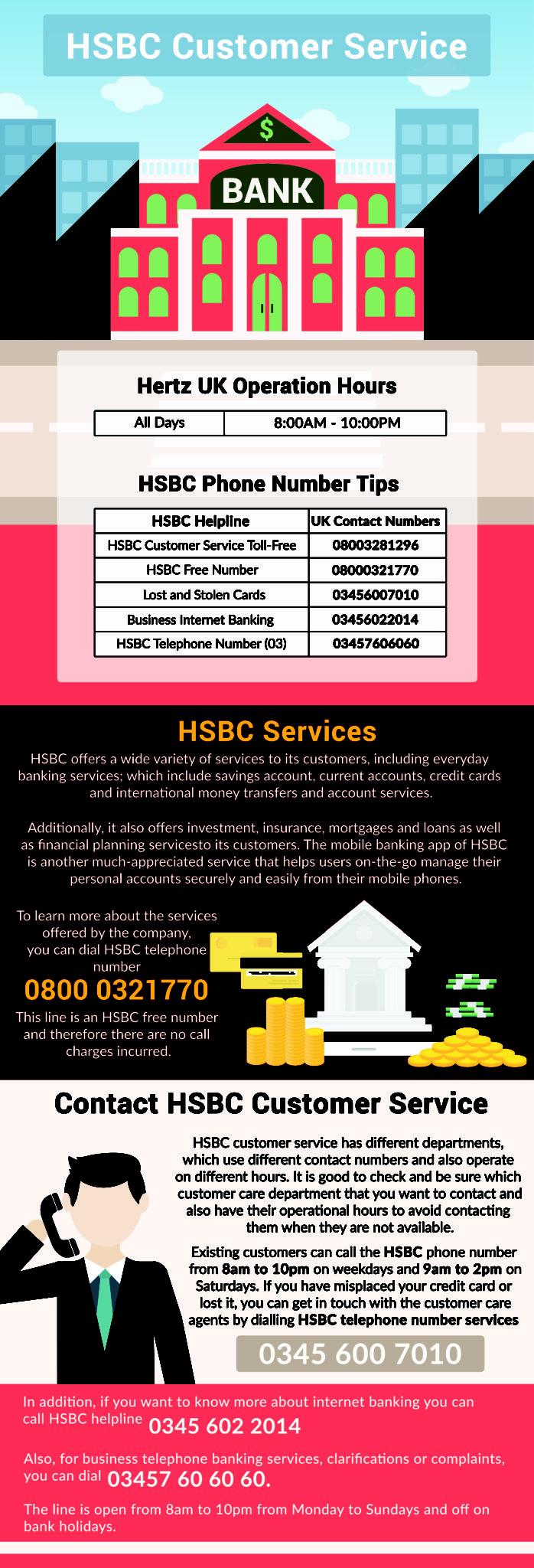 HSBC Customer Service Contact Phone Number