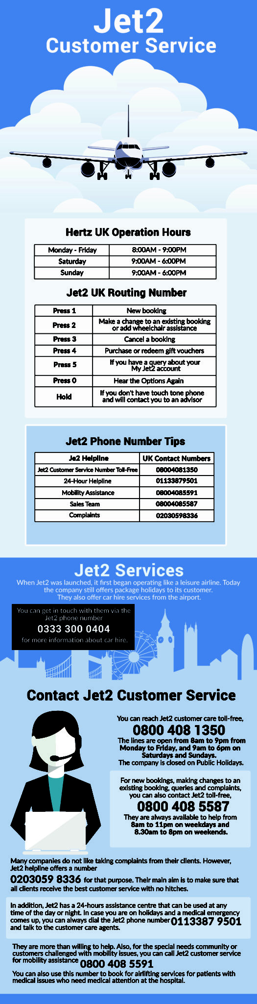 Jet2 Customer Service contact phone numbers