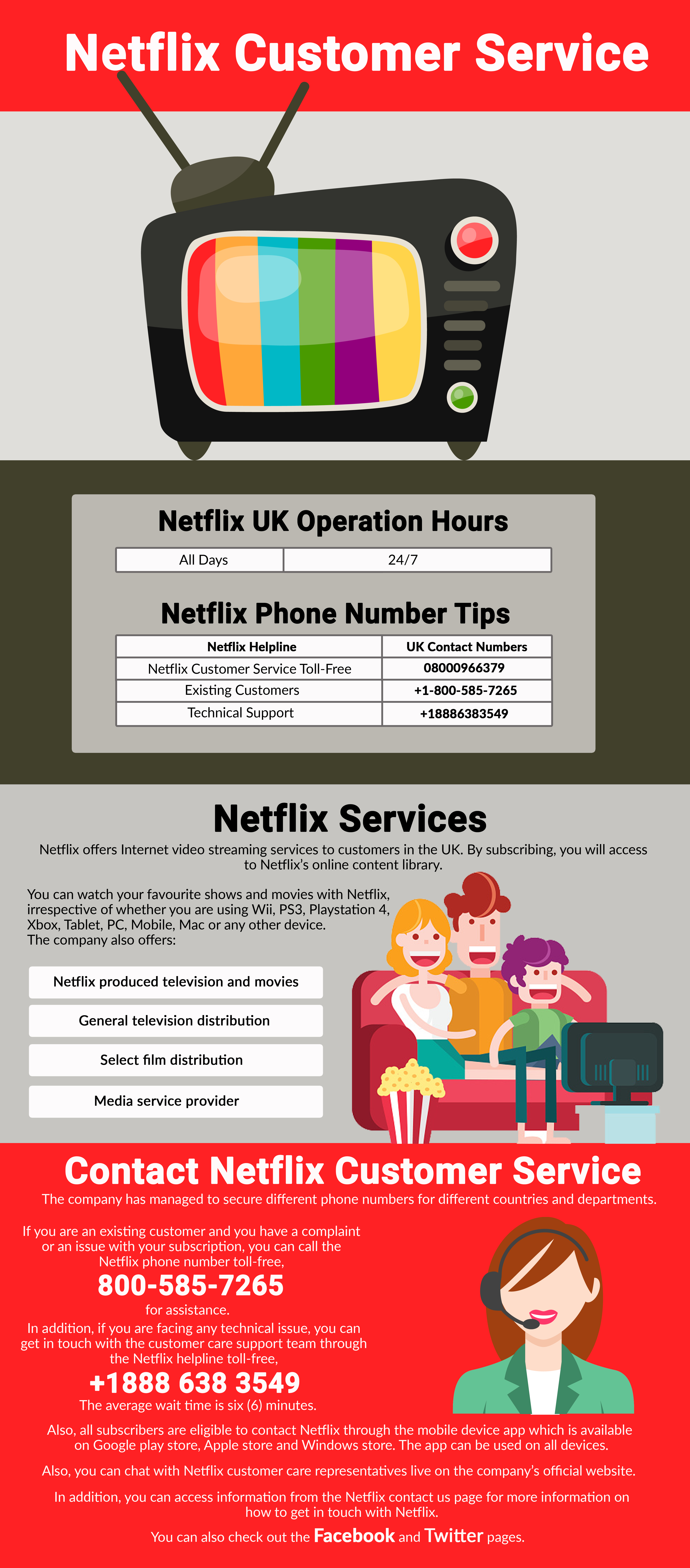 Netflix Customer Service Contact Number