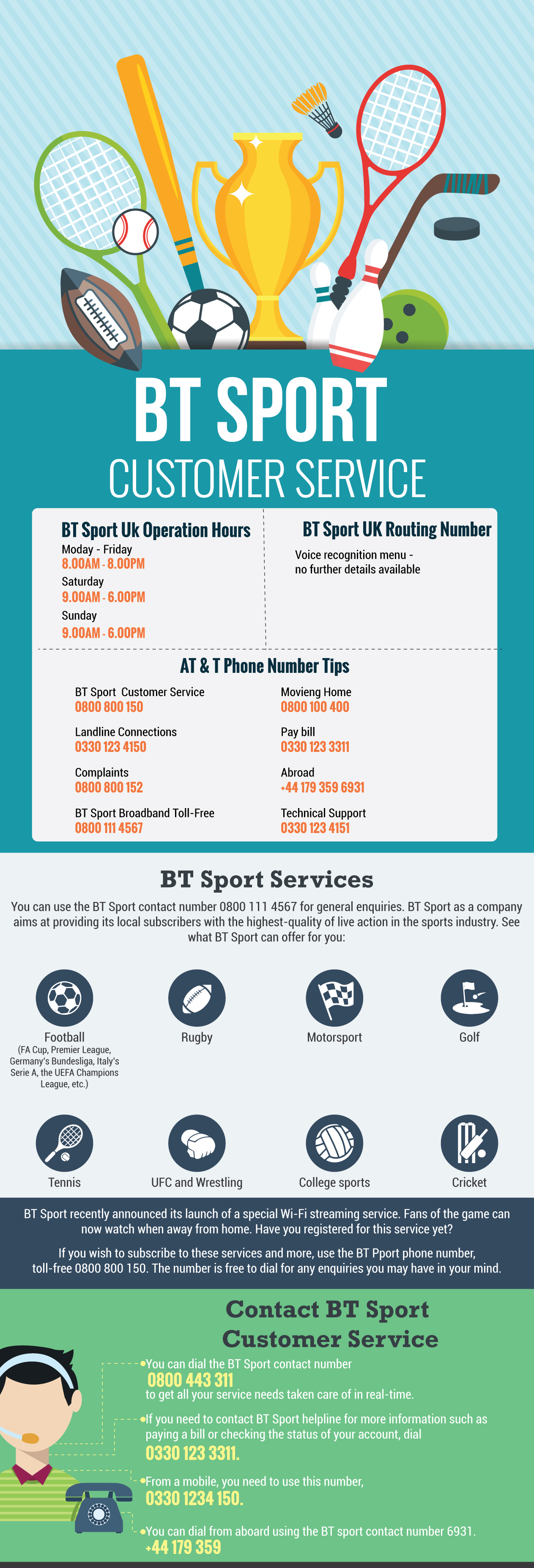 BT Sport Customer Service Contact Number