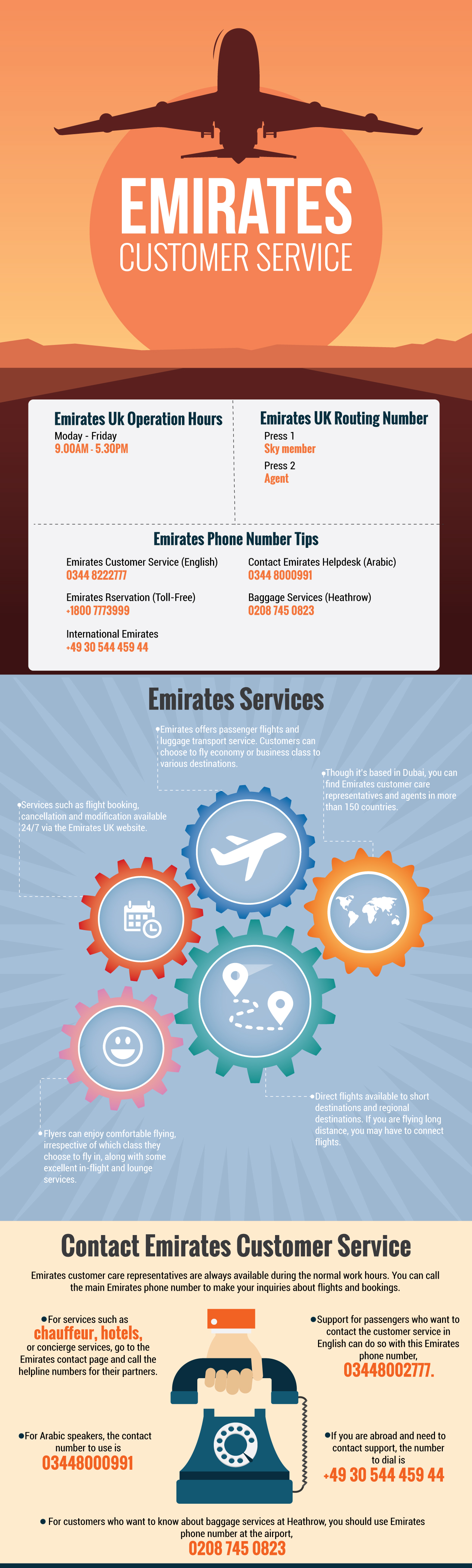 Emirates Helpline