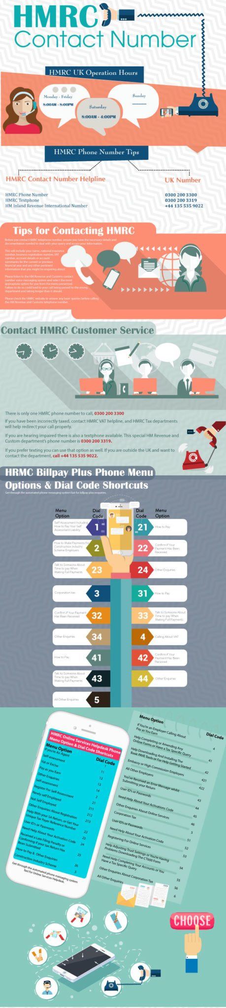 HMRC Contact Number