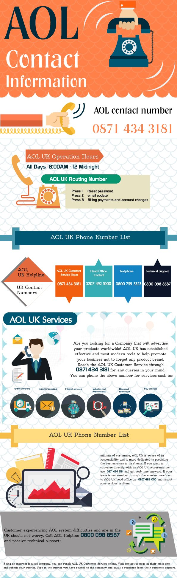 AOL Contact Number