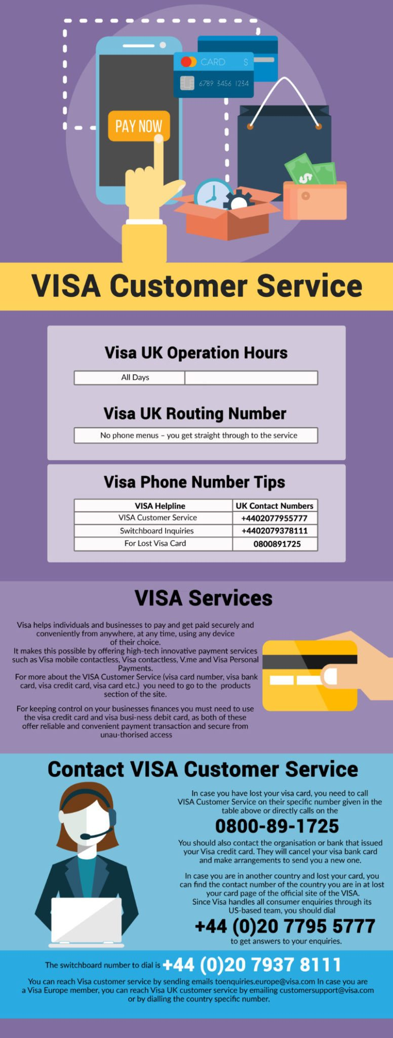 Get A Peek In Financial Industry By Calling Visa Contact Number